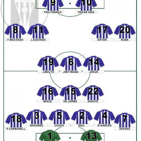Dorsals i posició dels jugadors de l'Alcoyano 2019-20