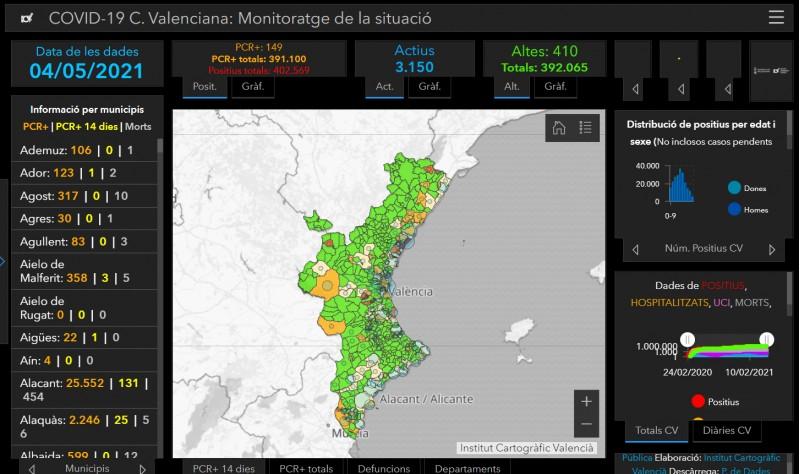 La Comunitat Valenciana és la comunitat autònoma amb la menor incidència de tot el país.   Imatge: http://coronavirus.san.gva.es/estadisticas