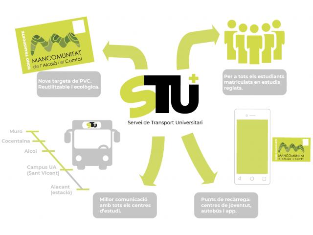 El transport universitari de la Manco millora els seus serveis en 2019