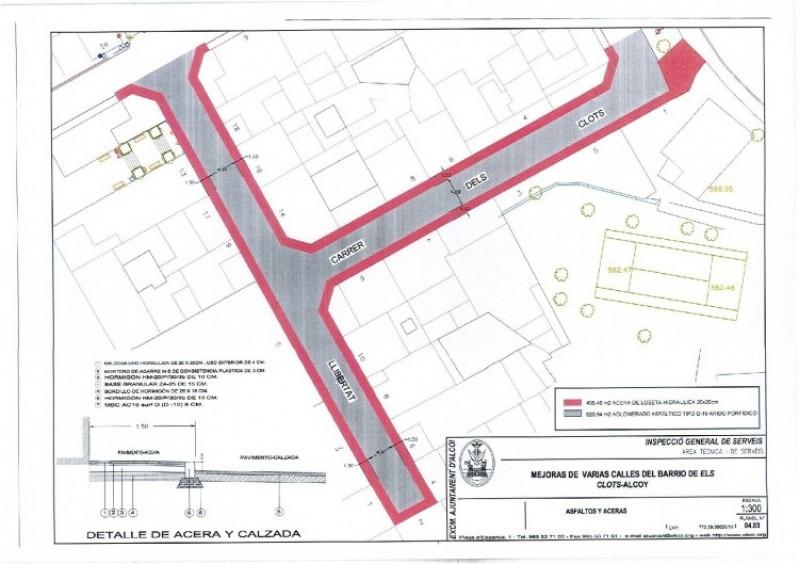 Projecte de renovació del clavegueram al barri d'Els Clots