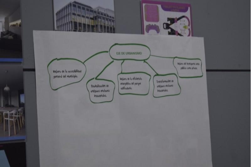 Presentació del Pla Estratègic d'Alcoi/JD