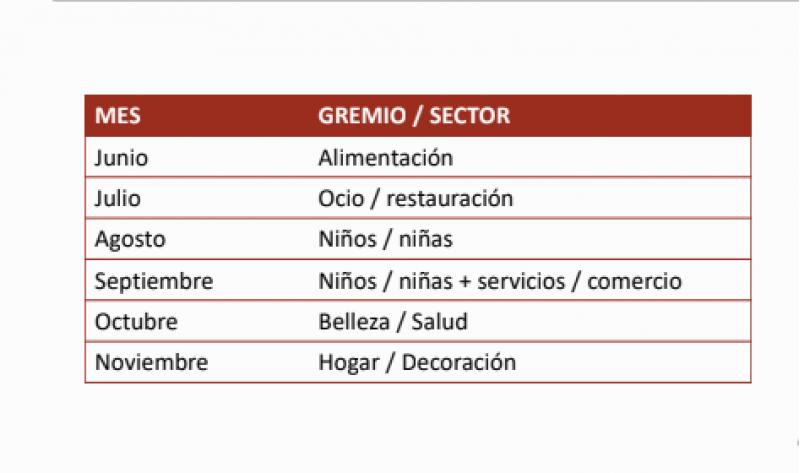 Dates/Facilitat pel Departament de Comunicació